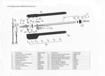 GTO PRO SW2500 / Mighty Mule MM500/502 Service Parts