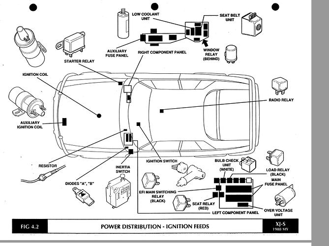 Jaguar Xjs Wiring Diagram Pdf Database