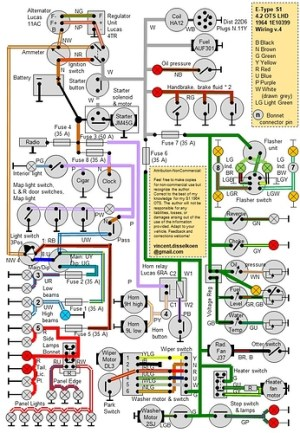 Simplified S1 42 OTS colour wiring diagram  EType  Jag