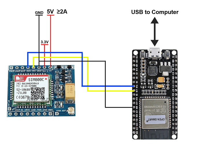 Network B Wiring Esp32 Sim800c The Internet Of Thinger