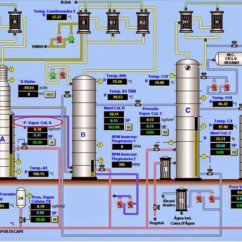 Industrial Wiring Diagram Single Phase 220 Volt Course Of The Week Bsc Control And Instrumentation Discover Jkuat Image16