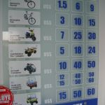 Thrifty Prices