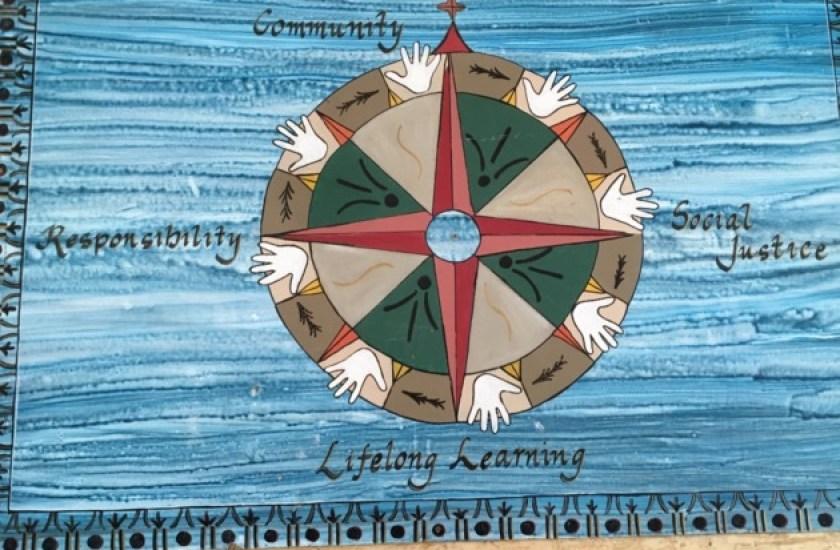 CCS Compass