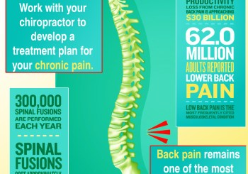 broomfield-colorado-chiropractic-back-pain-infographic