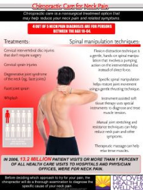 lone-tree-colorado-chiropractic-neck-pain-infographic