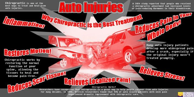 northglen-colorado-auto-injury-infographic