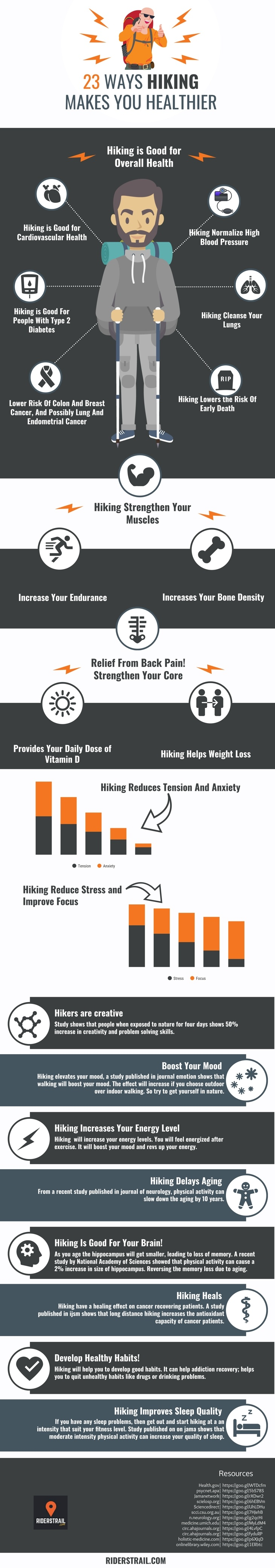 Hiking-Benefit-23-ways-hiking-makes-you-healthier
