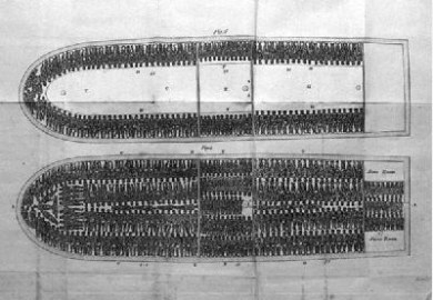 Personal Account Of An Enslaved African Slave Ship