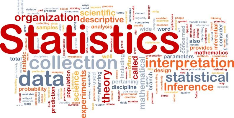 statistics word web