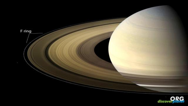 A stunning view of the orbital dynamics of Saturn's rings