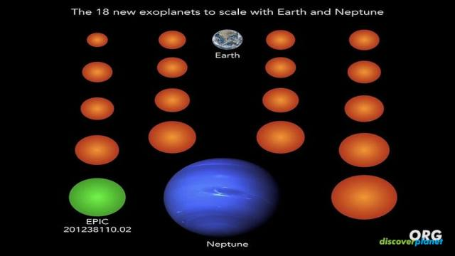 18 smallest exoplanets ever found from Kepler's data