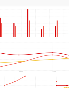 Ionic graph also charts and graphs in integrating data visualization with rh discoversdk