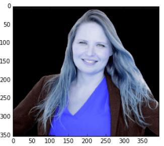 Python Image Processing With OpenCV – Analytics Khabar