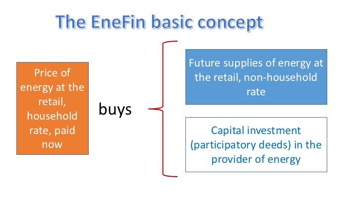 EneFin Concept
