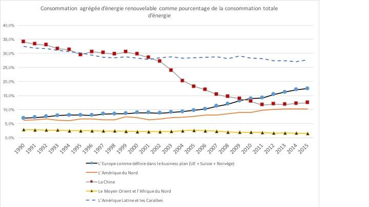 RenewPourcentage_FR