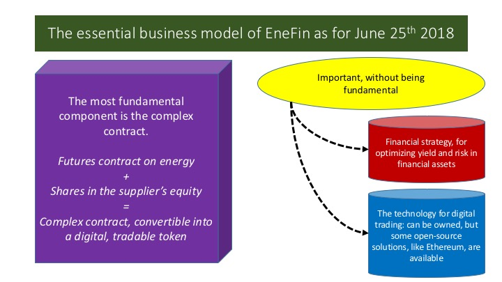 The essential business model of EneFin as for June 25th 2018