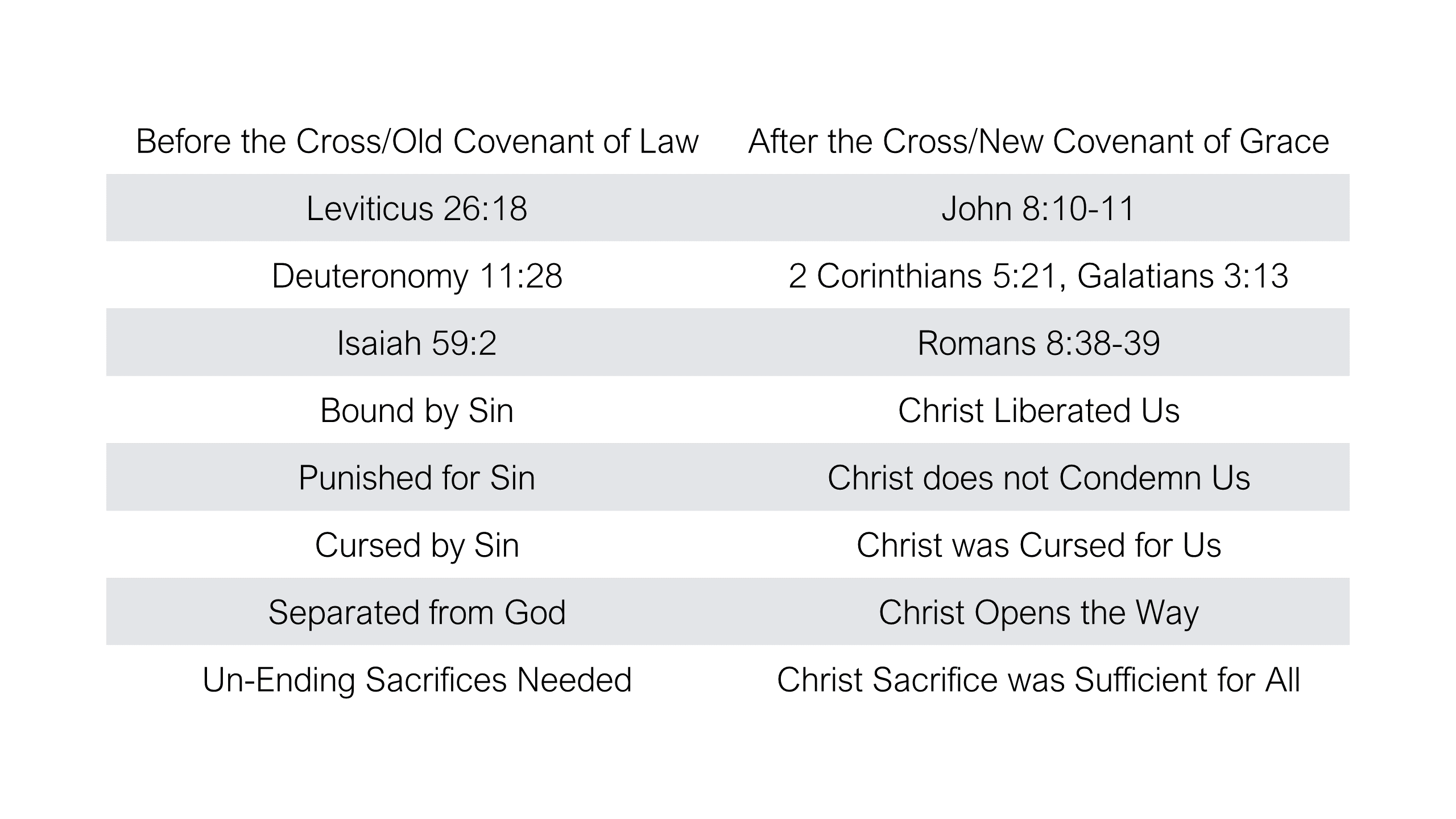 HFG-10 - Sabbath Bondage & Knowing The Joys Of Christ's Rest Of This Side Of The Cross (14)