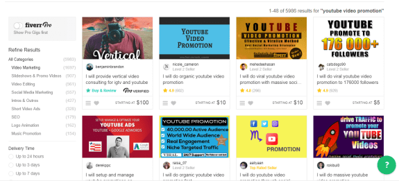 How to promote Youtube Videos on Fiverr