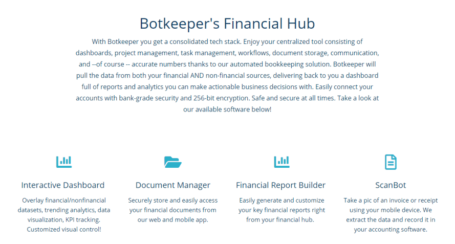 Botkeeper review   Alternative & reviews - Automated Accounting - Financial Hub
