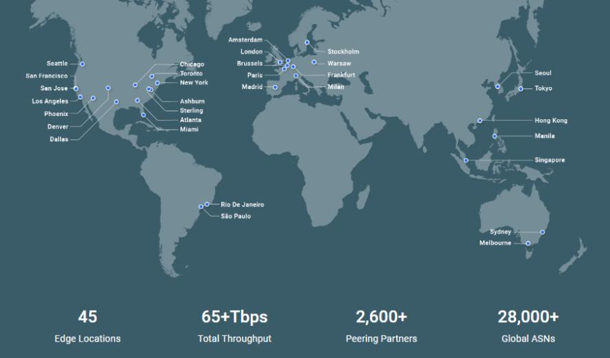 Stackpath CDN - EDGE server locations