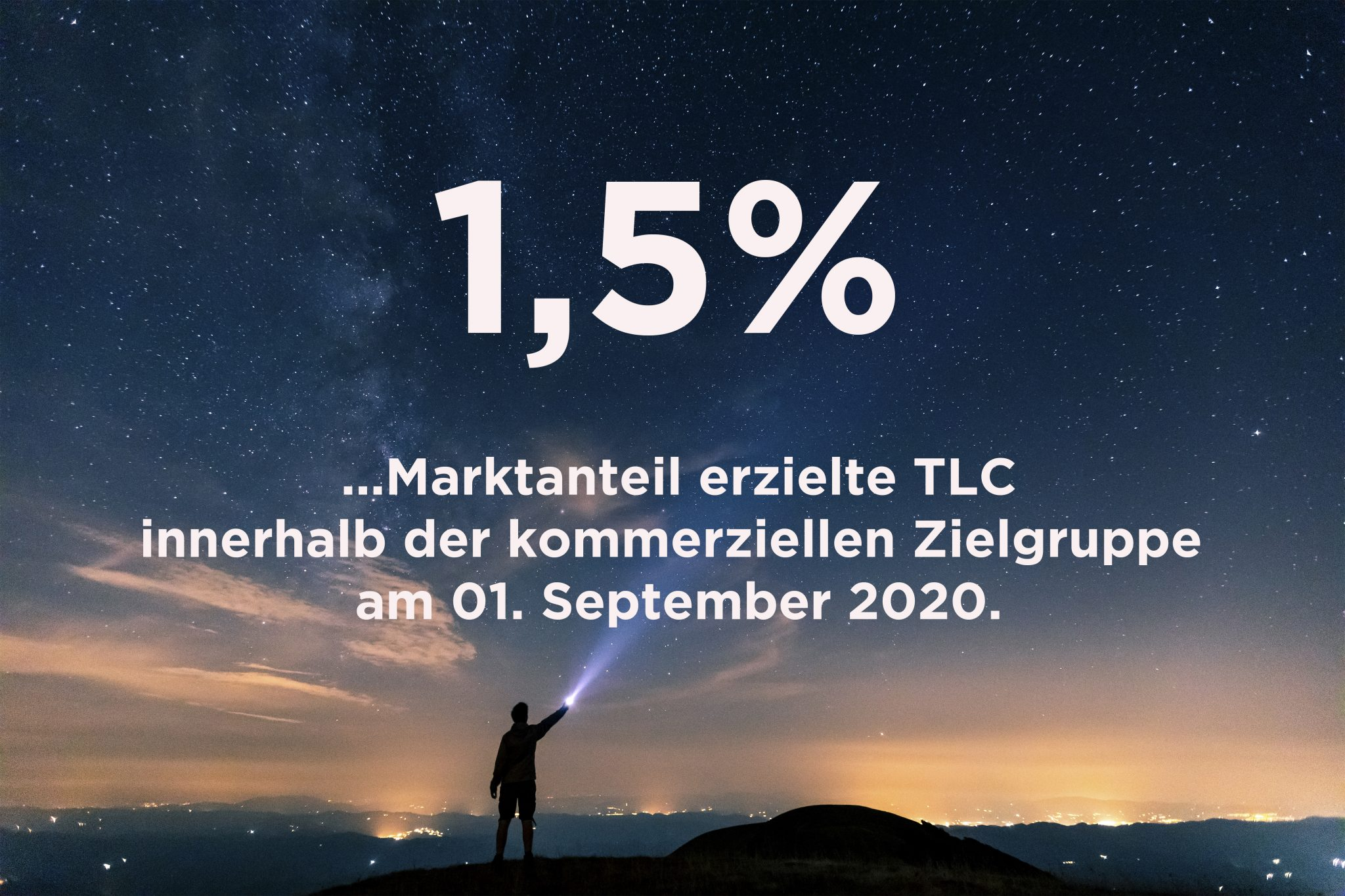 Research Zahl des Monats - Starke TLC-Performance am 01. September