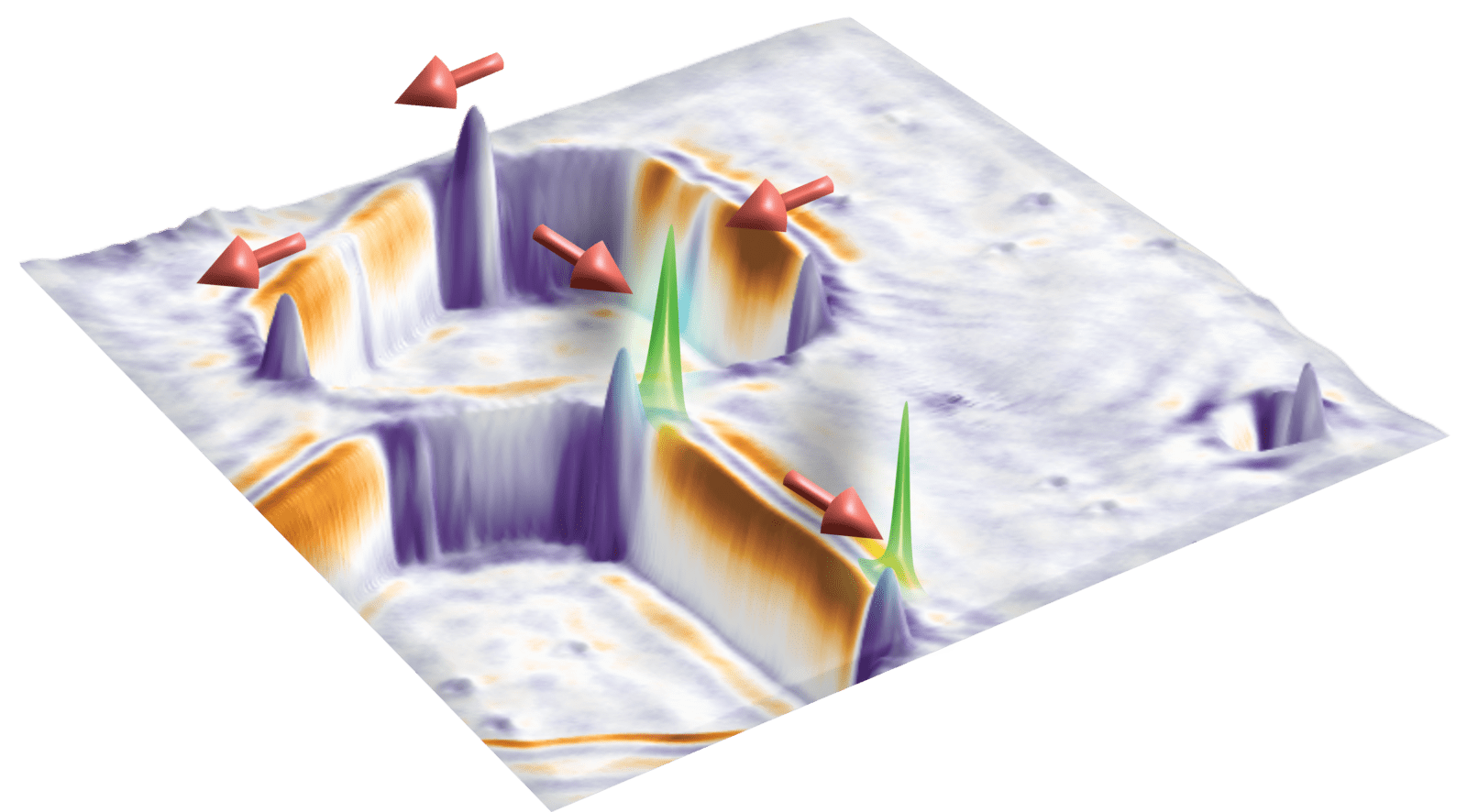 quasiparticles moving on a surface