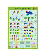 This large, attractive poster makes it a great choice for young children to learn their numbers in Arabic. The numbers are visually represented through pictures, numerals and the Arabic word for the number making it a comprehensive aid. This is great to have up in a playroom or a classroom. Consider buying the Arabic Alphabet poster and giving it as a gift-set. This would make a lovely teacher gift for your child's weekend school/halaqa teacher as well. Price: $6.00 (or 2 for $10 - can mix and match with the alphabet poster).