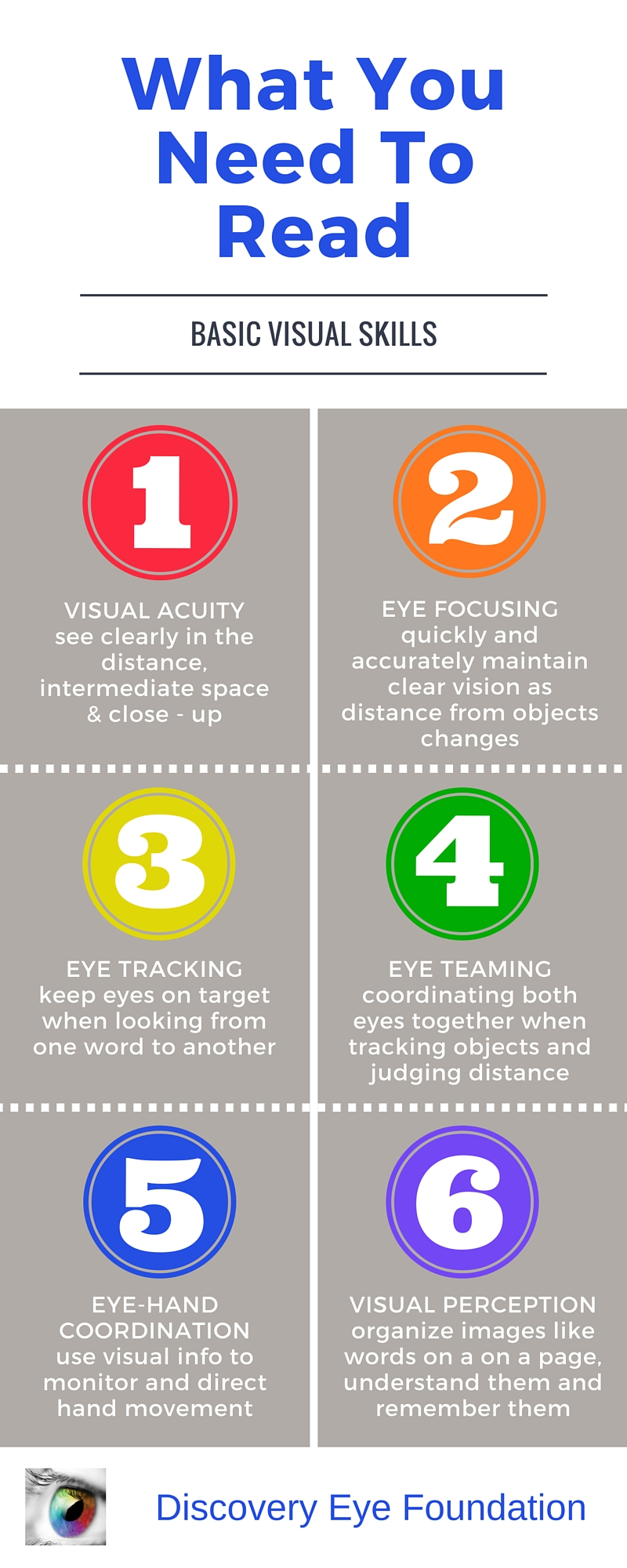 Infographic - eye exams for children