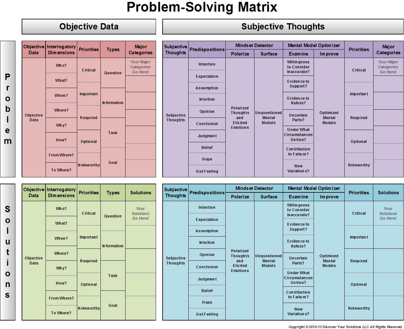 problem solving diagram loncin quad wiring matrix discover your solutions llc