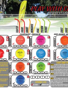 View the legacy flight chart also discs golf rh discsunlimited