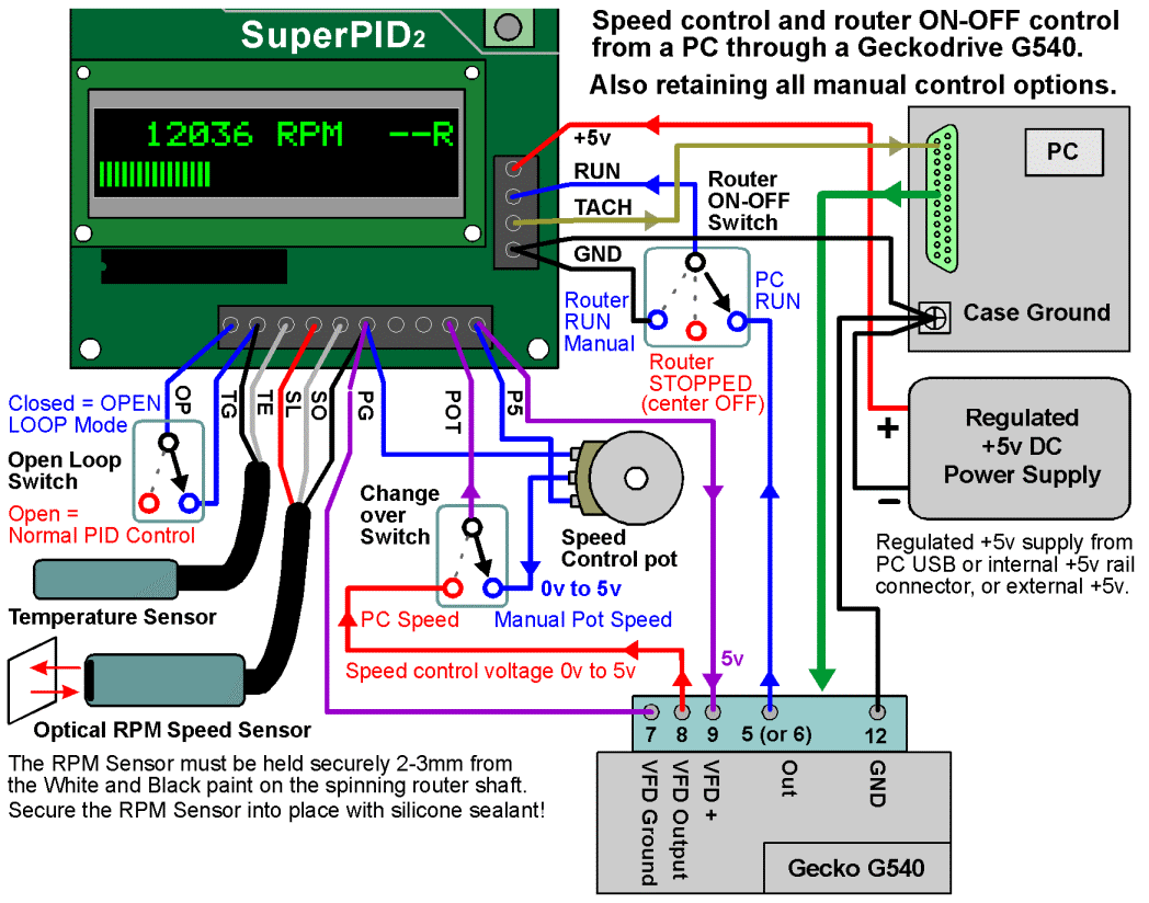 hight resolution of superpid v2 gecko g540 all wiring connections png1048x824 76 8 kb