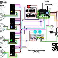 Cnc Router Wiring Diagram 2001 Ford F250 Super Duty Trailer Bch Vipie De Images Gallery
