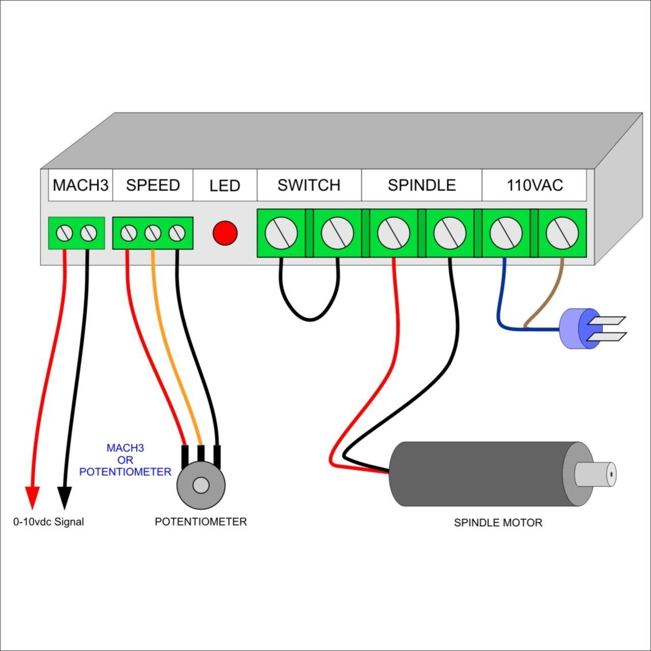 0 10v analog signal wiring cell respiration cycle diagram how to wire 500 w chinese spindle with its controller