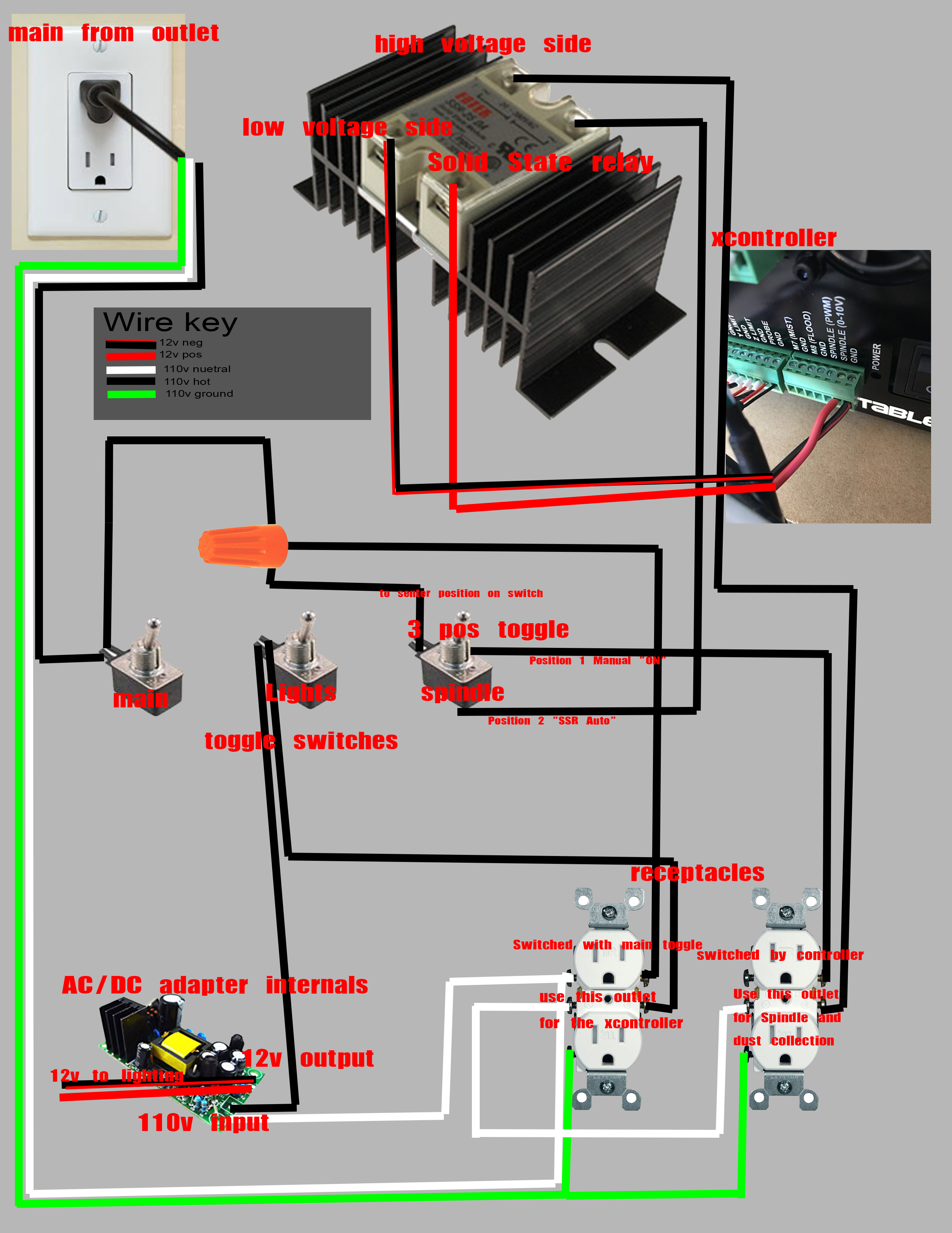 solid state relay wiring diagram virago 920 main power control box and