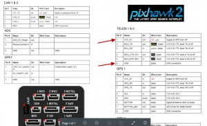 RFD900 not connecting to Pixhawk21  ArduPlane  ArduPilot Discourse