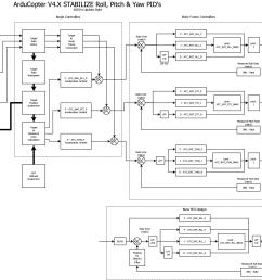 p id logic diagram wiring diagram centre p id logic diagram [ 2262 x 1455 Pixel ]