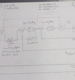 px4 control loop jpg2052x1105 692 kb [ 2052 x 1105 Pixel ]