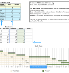 gantt chart for numbers apple community [ 1938 x 1390 Pixel ]