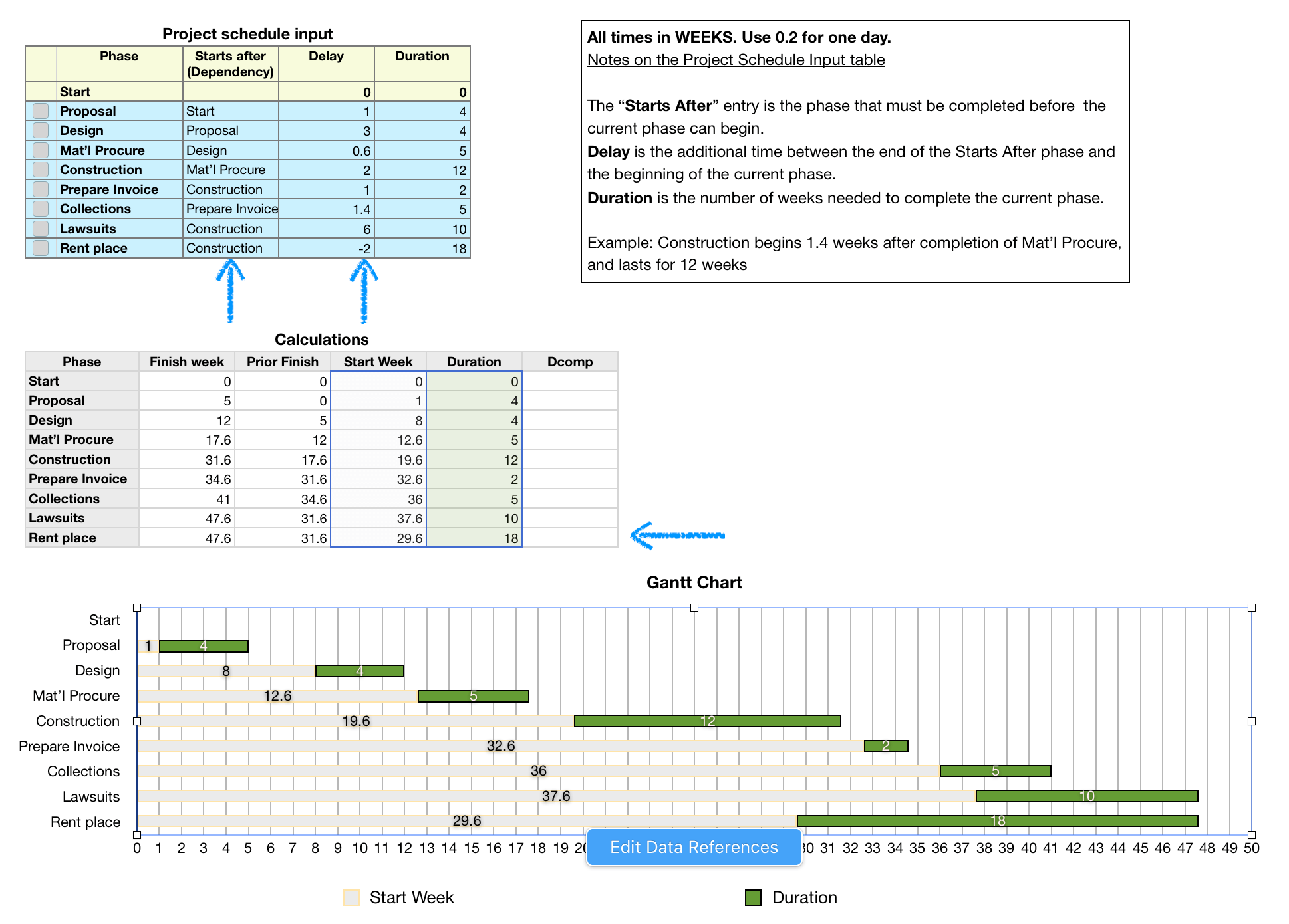 hight resolution of gantt chart for numbers apple community