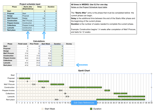 small resolution of gantt chart for numbers apple community