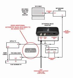 actiontec wiring diagram wiring diagram forward actiontec wiring diagram [ 1346 x 1080 Pixel ]