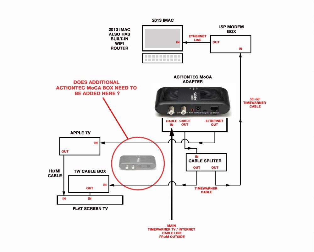 medium resolution of actiontec wiring diagram wiring diagram forward actiontec wiring diagram