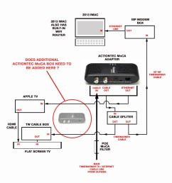 can moca cable adapters be used to connec apple community apple tv wiring diagram apple tv connection diagram [ 1346 x 1080 Pixel ]