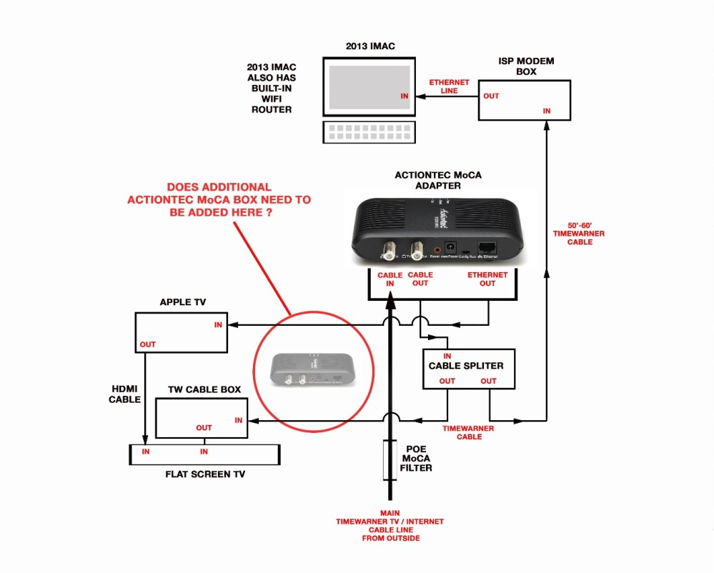 medium resolution of can moca cable adapters be used to connec apple community apple tv wiring diagram apple tv connection diagram