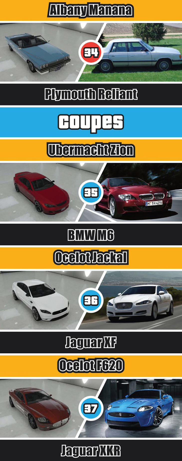 Ford Focus Gta 5 : focus, Their, World, Counterparts, Diseno-Art