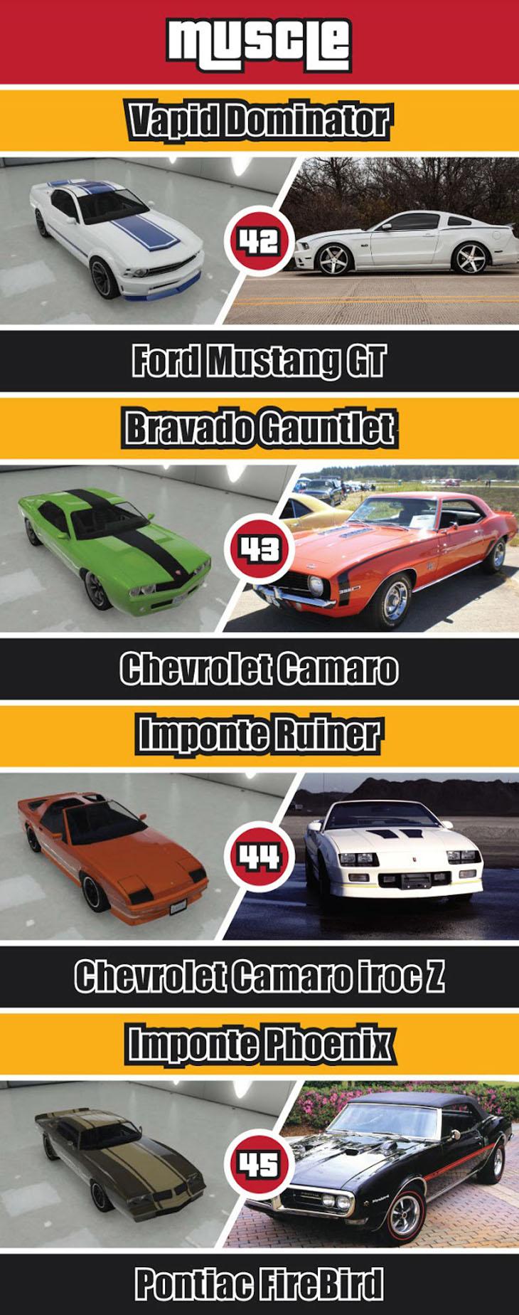 GTA 5 Ford Focus Mods