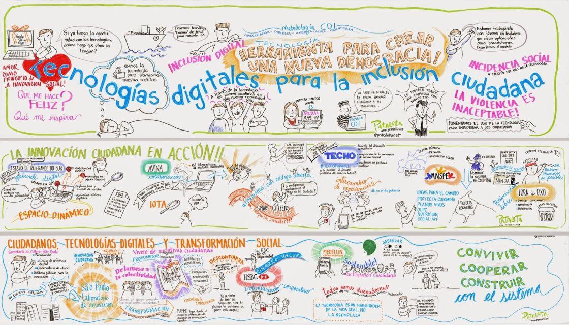innovacion social y participacion ciudadana voluntariado