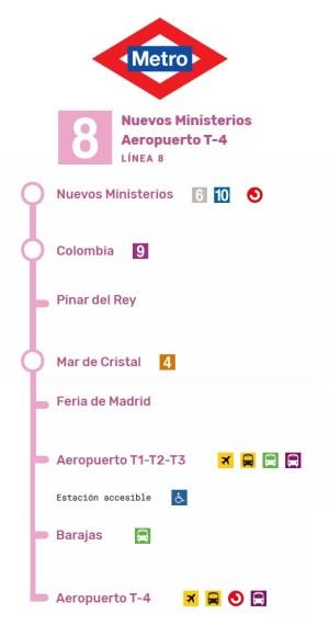 Metro para ir al aeropuerto de Madrid