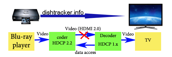 HDMIConnect