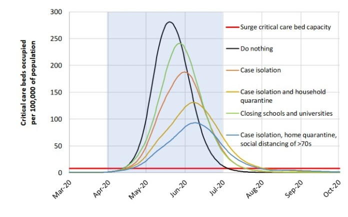 Análisis de mitigación